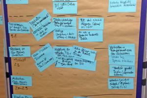In Workshops wurden Maßnahmen gesammelt und diskutiert.
