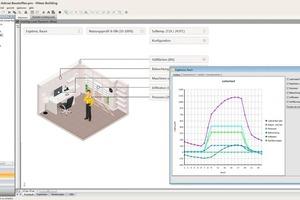 Programmoberfläche der Kühllastberechnung nach ASHRAE und Ergebnisdarstellung der inneren Lasten