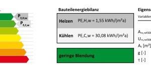 Musterabbildung des FVLR-Energielabels für Lichtkuppeln und Lichtbänder