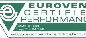 Das Eurovent-Logo<br />