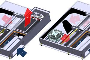"""<div class=""""grafikueberschrift"""">Konstruktiver Aufbau des """"FVPpulse""""</div>Beim """"Einatmen"""" werden nacheinander durchströmt: Frischluftklappe – Wärmerückgewinner – saugseitige Klappe zur Strömungsumkehr – EC-Ventilator – druckseitige Klappe zur Strömungsumkehr – Wärmeübertrager; beim """"Ausatmen"""": Wärmetauscherbypass – saugseitige Klappe zur Strömungsumkehr – EC-Ventilator – druckseitige Klappe zur Strömungsumkehr – Wärmerückgewinner – Frischluftklappe"""