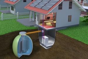 Schema des Energiespeichers