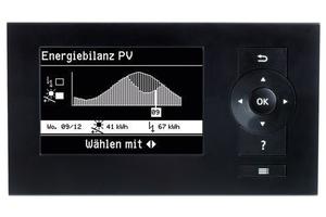 Anzeige von Solarertrag und Anteil des selbst genutzten Stroms