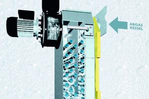Eine automatische Spüleinrichtung reinigt Ablagerungen im Brennwert-Wärmetauscher zuverlässig ab