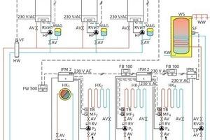 Hydraulikschema der Gas-Brennwert-Kaskade im Burghotel<br />