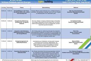 """Das Programm des BTGA-Forum """"Schlaue Gebäude sparen Energie"""""""