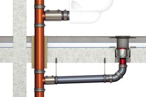 Mischinstallation, z.B. mit nicht brennbaren Fallsträngen und brennbaren Anschlussleitungen und Abschottungen für Mischinstallationen mit AbZ sowie brennbare und nicht brennbare Bodenabläufe mit AbZ