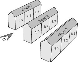 "<div class=""grafikueberschrift"">Anordnung und Ausrichtung der Gebäude</div>"
