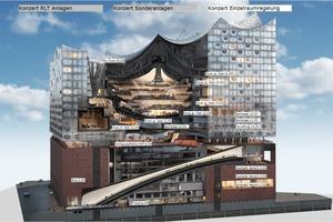 """<div class=""""Bildtext"""">Die Gebäudeautomation bildet die Struktur der Elbphilharmonie ab und bietet so einen einfachen Überblick über die TGA.</div>"""