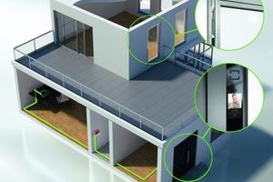 Der Bereich Schüco Gebäudeautomation bietet effiziente Lösungen für alle relevanten Automationsfunktionen in der Gebäudehülle. (Bild: Schüco International KG)