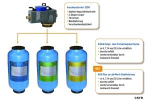HWE-, HVE- und HVE-Plus-Kartusche sorgen für eine funktionstüchtige Heizungsanlage. Das Modul-System dient dabei als universelle Basis für die nachfüllbaren Enthärtungs- bzw. Vollentsalzungs-Kartuschen. Mit HVE-Plus ist zudem ein stabiler pH-Wert garantiert.