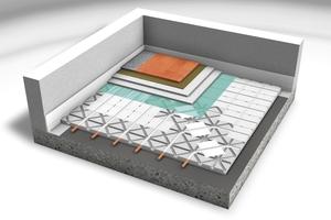 Ein beispielhafter Aufbau eines trocken verlegten Fußbodenheizungssystems, im Gegensatz zu…