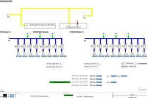 """<div class=""""Bildtext"""">Über 16 Volumenstromregler wird die Zuluft in den Saal eingebracht.</div>"""