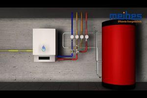 Das Mischersystem der Pumpengruppe leitet in einer Zweikreisanlage den Rücklauf aus dem Radiatorenheizkreis in den Vorlauf der Flächenheizung. Parallel ermöglicht die Regelung auch eine Speicher-Vorrangschaltung für die Trinkwassererwärmung.<br />