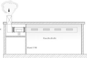 """<div class=""""grafikueberschrift"""">Anordnung der Ventilatoren 2 </div>Ventilatoren außerhalb des Rauchabschnitts und innerhalb von Gebäuden im ausreichend belüfteten Raum"""