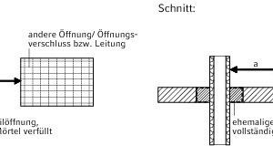 """<div class=""""grafikueberschrift"""">Beispiel 2</div>Abstand zwischen Öffnungen, die mit Mörtel verschlossen sind/<br />werden (""""Wiederherstellung"""" der Wand bzw. Decke)"""