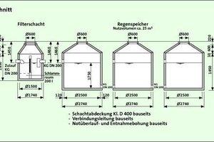 Schnitt durch die unterirdische Speicherbatterie für Regenwasser mit vorgeschaltetem Filterschacht