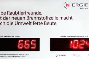 ... wie viel Strom aktuell erzeugt und wie viel CO<sub>2</sub>-Ausstoß vermieden wird.