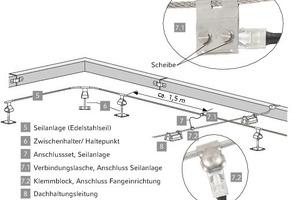 """<div class=""""grafikueberschrift"""">Detailansicht</div>Bauliche Anlage mit Flachdach<br />"""
