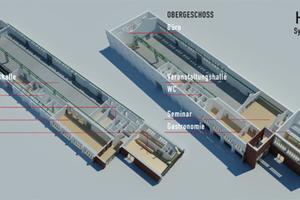 Die neu zu schaffenden Bereiche wurden in den Baukörper eingebunden, wobei der Charakter des alten Gebäudes zu erhalten war.<br />
