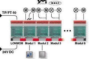 An den Busankoppler können bis zu acht verschiedene MIOs angereiht und so unterschiedliche Raumlösungen geschaffen werden.