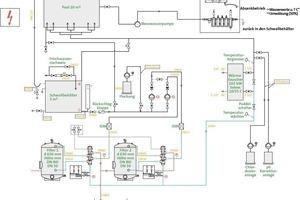Schema Beckenwasser-Aufbereitung<br />