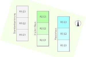 """<div class=""""grafikueberschrift""""> ... Gebäudeorientierung und...</div>"""