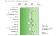 Die wichtigsten Gütesiegel für Architekten und Planer: CE-Zeichen, RAL-Gütesiegel, FSC und PEFC<br />