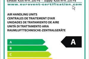 """Energie Label für ein """"VEX360""""-Gerät"""