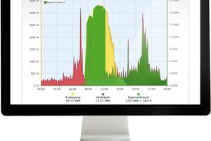 """Um die Lade- bzw. Entladeleistung einer Batterie mit dem """"Solar-Log"""" zu überwachen, werden zusätzliche Stromzähler oder der """"Solar-Log""""-Meter mit integriertem Stromzähler benötigt."""