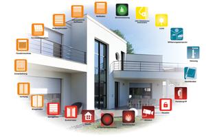 """Neue Komponenten und Features machen das """"Smart Home"""" von Somfy noch attraktiver."""