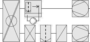 "<div class=""grafikueberschrift"">System 1 </div>Abluftbefeuchtung und Rotationswärmeübertrager"