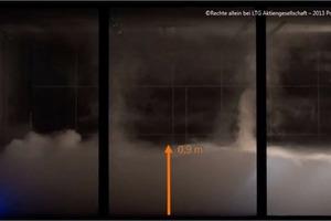 """<div class=""""grafikueberschrift"""">Visualisierung einer instationären Strömung</div>Ansicht der Fassade im Kühlfall bei x = 0, Zykluszeit von 40 s; die Höhe des gekühlten Luftvolumens beträgt etwa 0,9 m bei einer Untertemperatur von 8 K"""