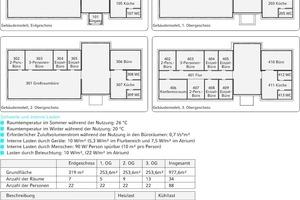 "<div class=""grafikueberschrift"">Das Gebäudemodell</div>Grundriss und Planungsdaten"