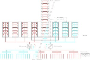 """<div class=""""grafikueberschrift"""">Das zentrale Element der Energieversorgung:</div>Die Nutzung der Geothermie mit zwei Sole-/Wasser-Wärmepumpen"""