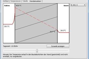Ergebnisse einer Simulation von Oberflächentemperaturen