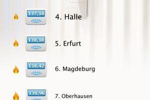 Die Top 10 der deutschen Städte mit dem niedrigsten Gasverbrauch im Jahr 2012 (Grafik: Techem)