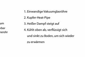 Aufbau der Zewotherm-Heat-Pipe-Technologie