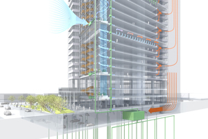 """Markenzeichen von Transsolar ist die Simulation mit Softwarewerkzeugen wie """"Trnsys"""", die bei der Planung Verwendung finden,wie hier beim als """"grünes"""" Gebäude entworfenen Hochhaus """"Manitoba Hydro Place"""" im kanadischen Winnipeg."""
