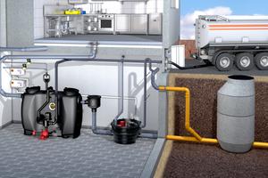 """Hybrid-Hebeanlage für die gewerbliche Nutzung: """"Ecolift XL"""" ist auch für den Einsatz hinter Fettabscheidern geeignet."""