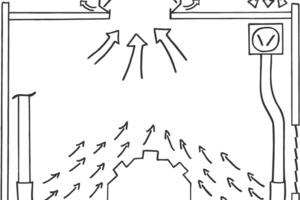 Die Zuluft wird maschinell über eine Lüftungsanlage in die Halle eingebracht; für die zugfreie und gezielte Verteilung im Raum sorgen individuell dimensionierte Luftauslässe<br />