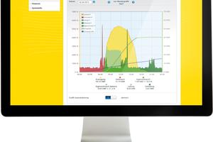 """Überwachung und Visualisierung von Batteriesystemen mit """"Solar-Log""""."""