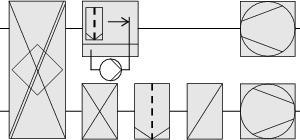 """<div class=""""grafikueberschrift"""">System 2 </div>Abluftbefeuchtung und Kreuzstrom-Rekuperator"""