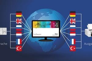 Mit den Sprachpaketen sind liNear Programme das perfekte Werkzeug für internationale Projekte
