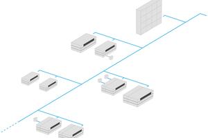 """""""Airlinq GMS"""" verbindet bis zu 20 Lüftungsgeräte mit einer Steuereinheit; von dieser zentralen Stelle aus werden alle Geräte individuell programmiert, überwacht und bedient."""