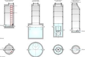 """<div class=""""grafikueberschrift"""">Niederschlagswasser-Behandlungsanlage </div>Elemente einer Niederschlagswasser-Behandlungsanlage mit DIBt-Zulassung für die Entwässerung von Parkplatzflächen der Firma febi bilstein"""