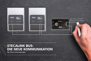 """Durch die Verkettung mehrerer Geräte und deren Daten entsteht mit dem """"StecaLink Bus"""" ein zusammenhängendes System, in dem alle Informationen zentral gesammelt und aufgezeichnet werden."""