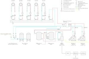 """<div class=""""grafikueberschrift"""">Die Komponenten und ihre Platzierung innerhalb der Anlage im Hydraulikplan</div>"""