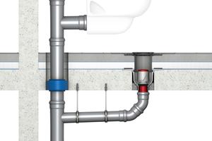 Brennbare Entwässerungsleitung inkl. brennbarer Anschlussleitungen und Abschottungen mit AbZ und brennbare sowie nicht brennbare Bodenabläufe mit AbZ