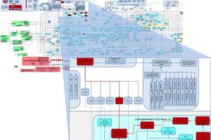 In dieser Visualisierung sind die TGA-Elemente eingefärbt.